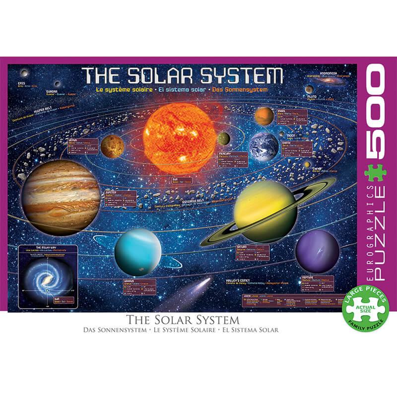 Eurographics The Solar System 500-Piece Puzzle 6500-5369 - ODDO igračke