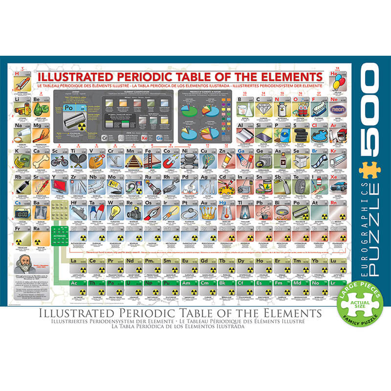 Eurographics Illustrated Periodic Table of the Elements 500-Piece Puzzle - ODDO igračke
