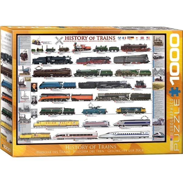 Eurographics History of Trains 1000pcs 6000-0251 - ODDO igračke